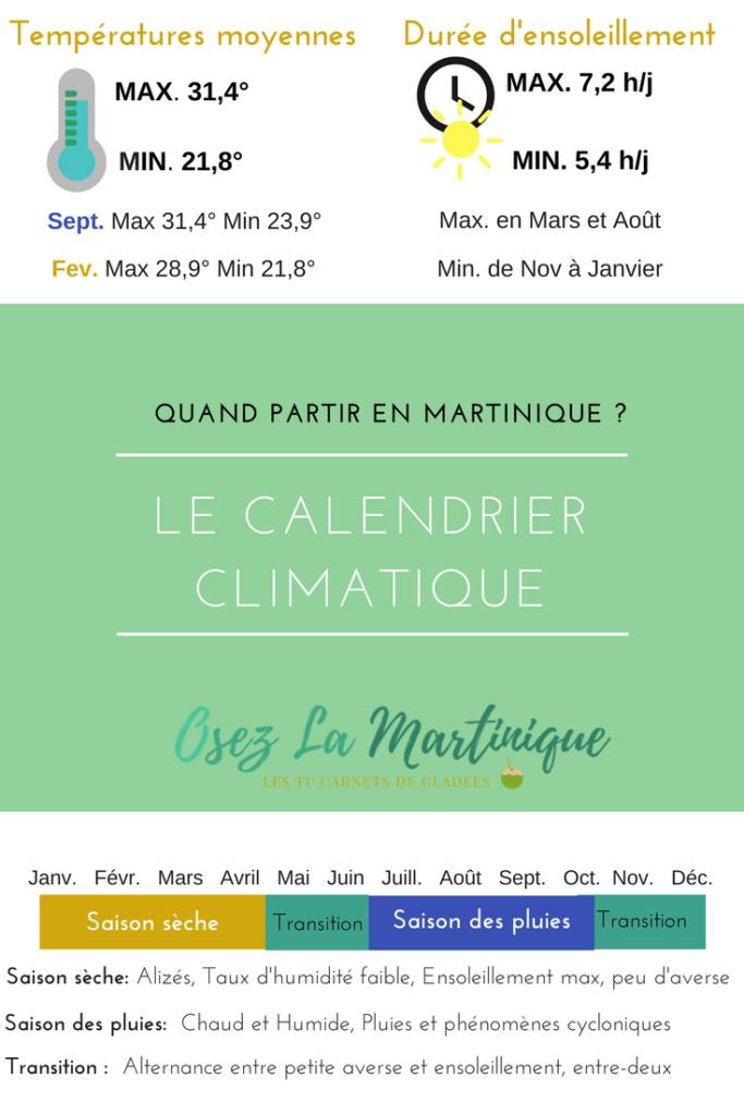 Le Calendrier Climatique Martinique